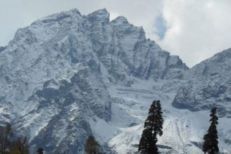 The Beauty of Jammu & Kashmir